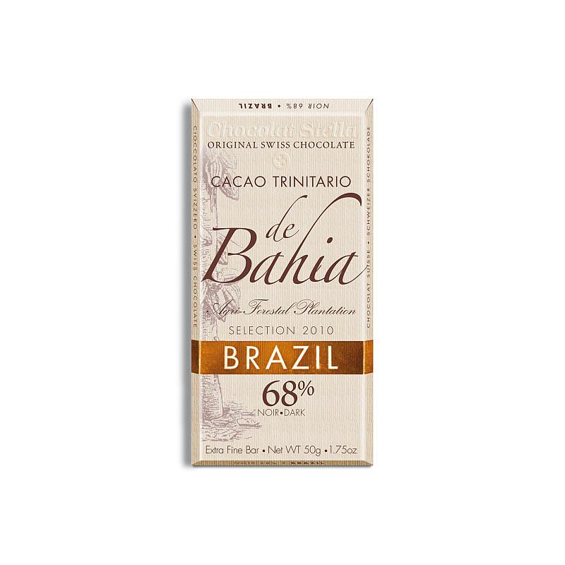 Brazil de Bahia 68%