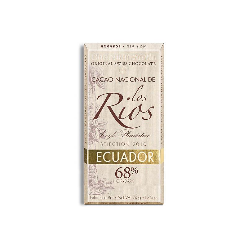Ecuador 68% Los Rios